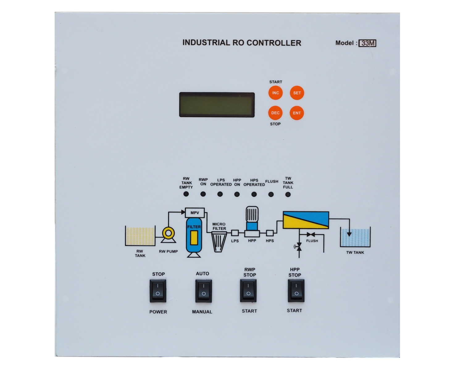 Industrial Ro Panel 250 LPH